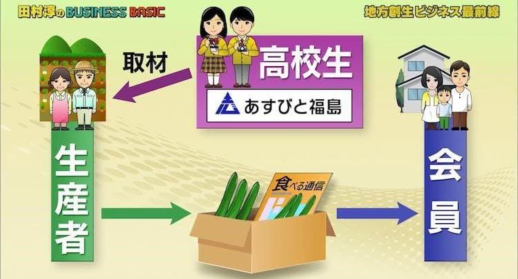businessbasic_20200131_06.jpg