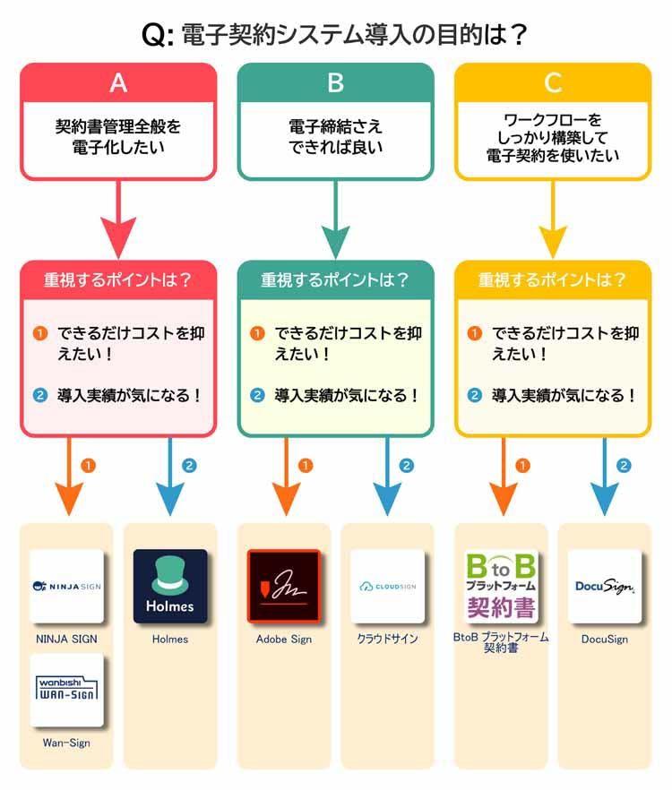 denshikeiyaku_20210212_01.jpg
