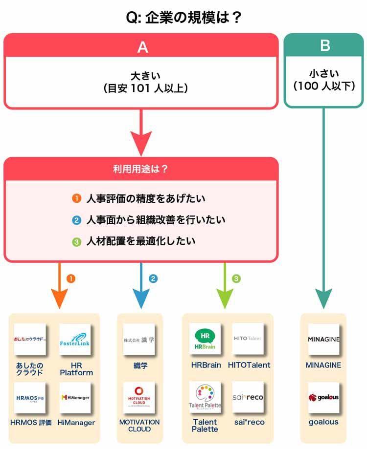jinjihyoka_20210416_02.jpg