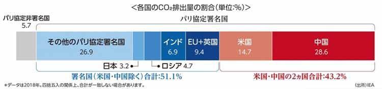 mitsuisumitomo_20210514_02.jpg