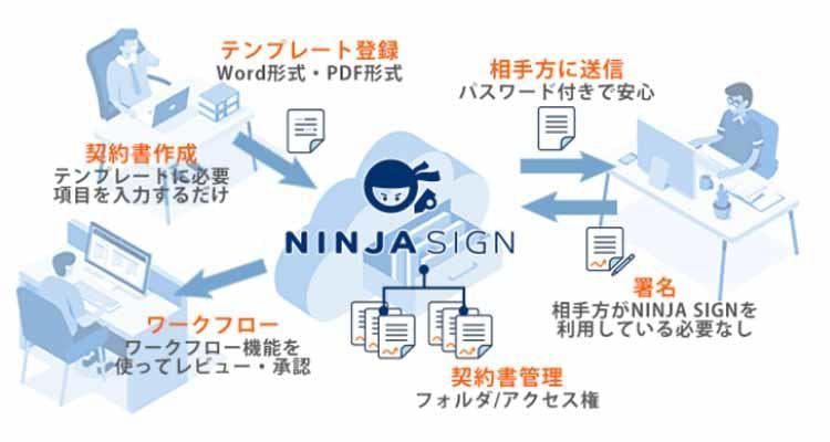 ninja_20210423_03.jpg