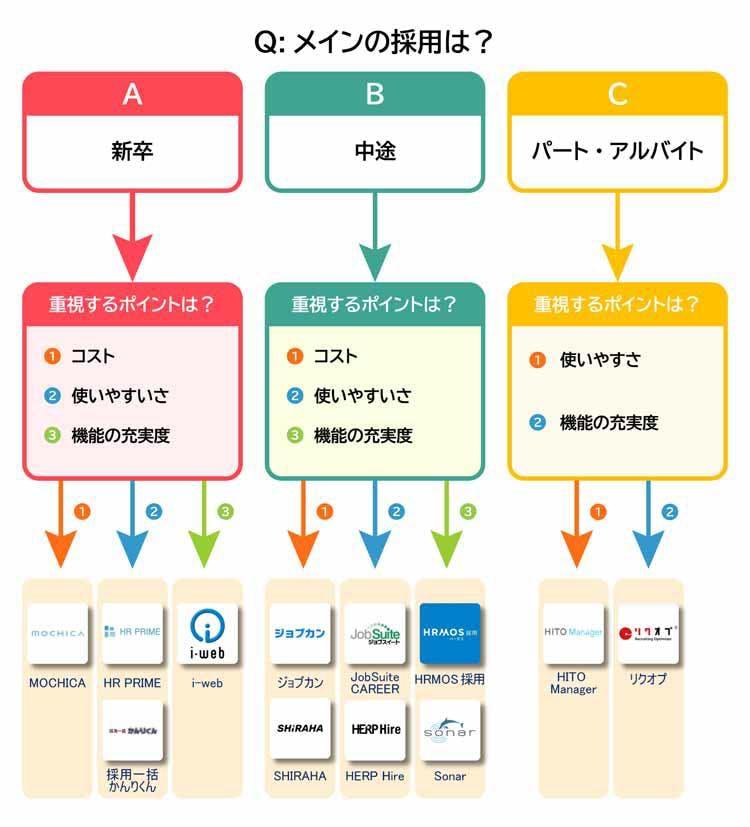 saiyo_20210215_01.jpg