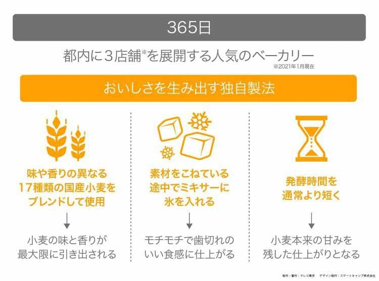 yomu_20200121_01.jpg