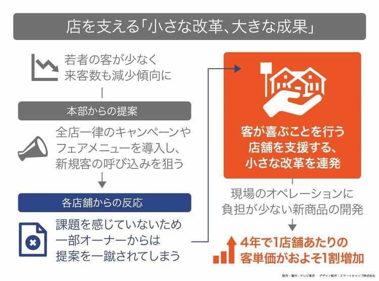 yomu_20201217_02.jpg
