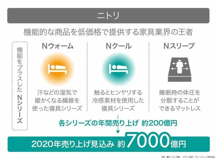 yomu_20210114_01.jpg