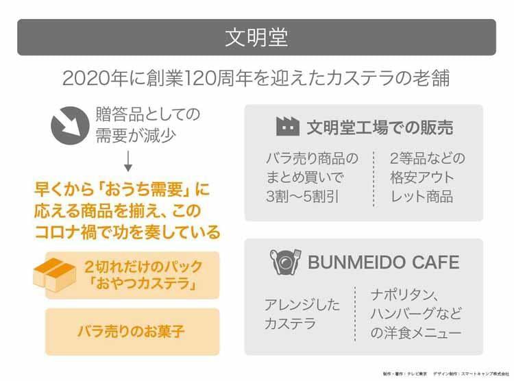 yomu_20210204_01.jpg
