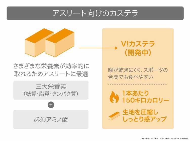 yomu_20210204_03.jpg