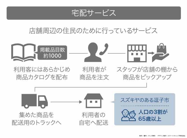 yomu_20210401_04.jpg