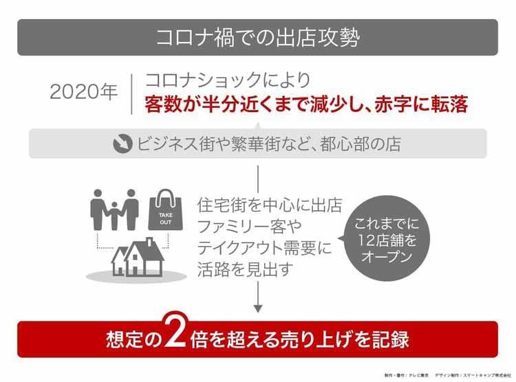 yomu_20210422_02.jpg