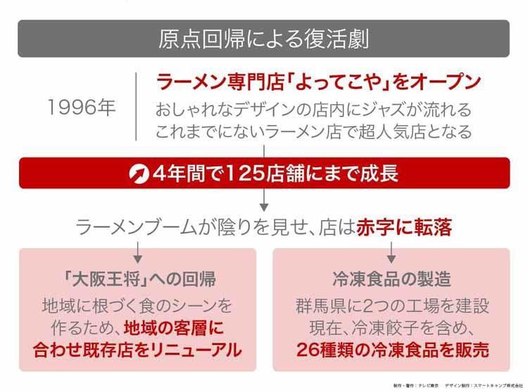 yomu_20210422_04.jpg