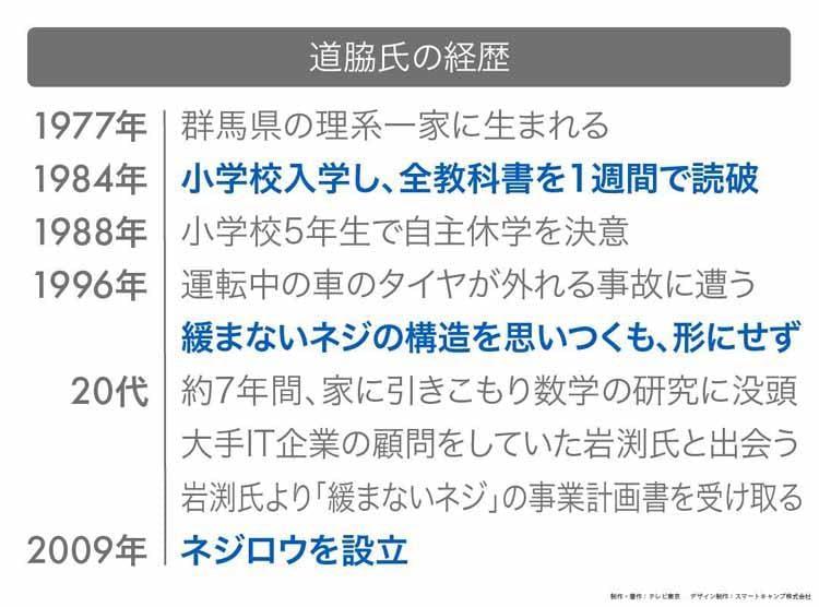 yomu_20210701_03.jpg