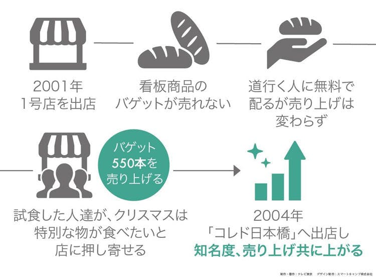 yomu_kanburia_20181122_04.jpg