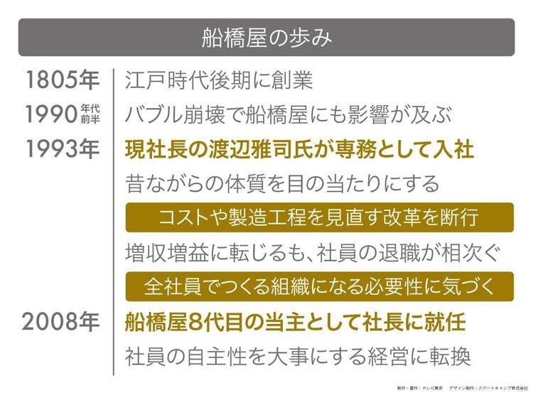 yomu_kanburia_20181213_03.jpg