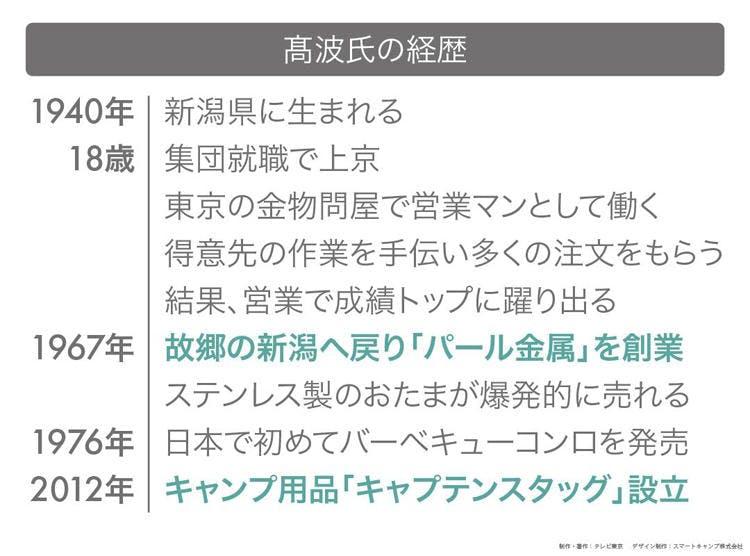 yomu_kanburia_20190126_04.jpg