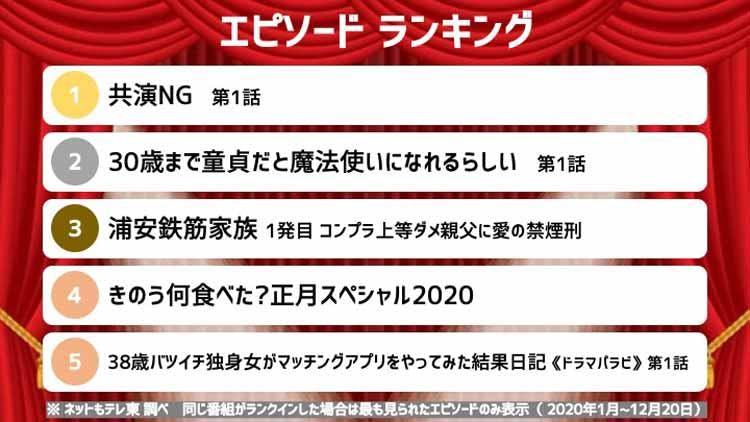 2020ranking_20201225_01.jpg
