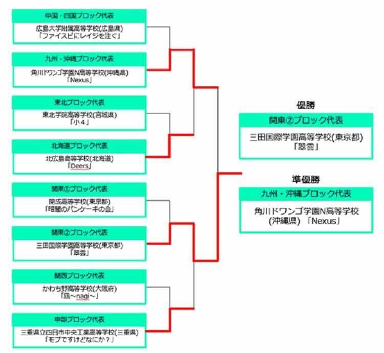 stage0_20200924_04.jpg
