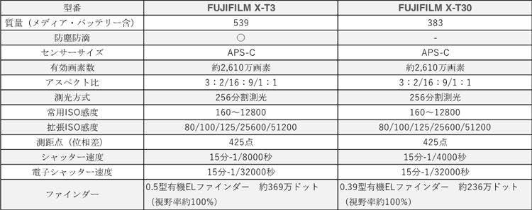 fujifilm_Intermediate_20190707_05.jpg